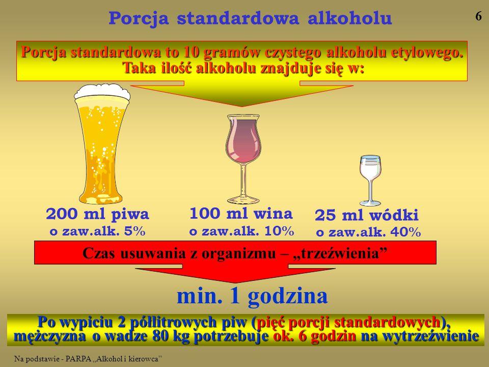 Porcja standardowa alkoholu 200 ml piwa o zaw.alk. 5% 100 ml wina o zaw.alk. 10% 25 ml wódki o zaw.alk. 40% Porcja standardowa to 10 gramów czystego a