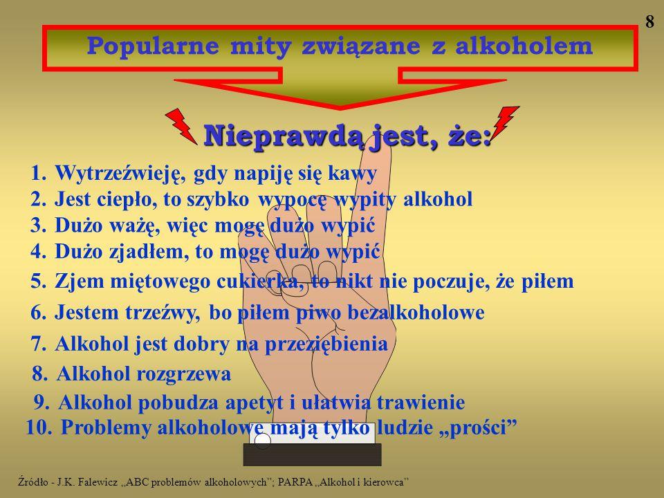 Ważne Sygnały Ostrzegawcze piję, pomimo szkód spowodowanych przez picie jednorazowo wypijam ok.