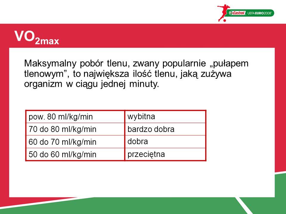 """VO 2max Maksymalny pobór tlenu, zwany popularnie """"pułapem tlenowym , to największa ilość tlenu, jaką zużywa organizm w ciągu jednej minuty."""
