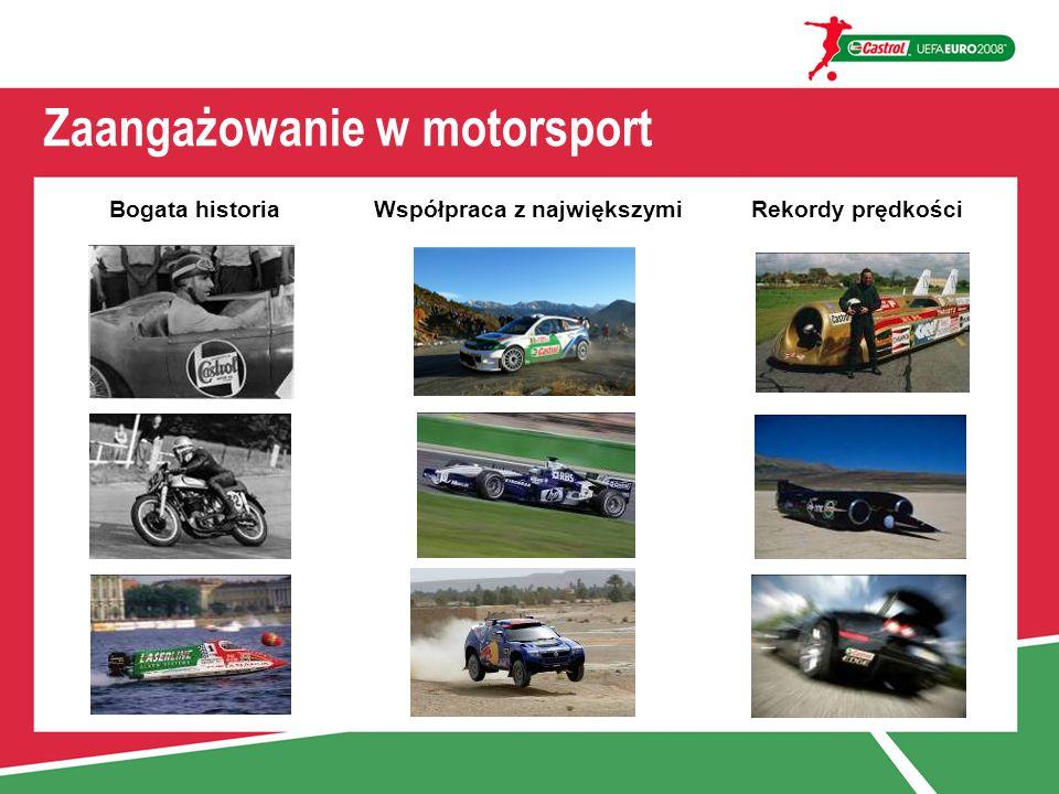Zaangażowanie w motorsport Bogata historia Rekordy prędkości Współpraca z największymi