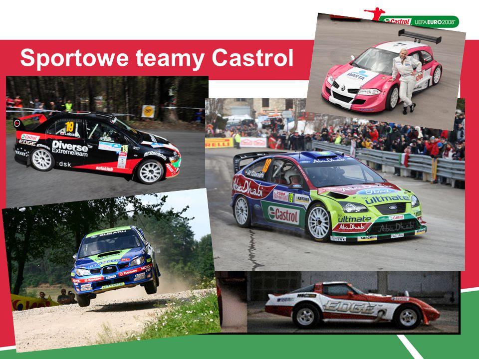 Sportowe teamy Castrol