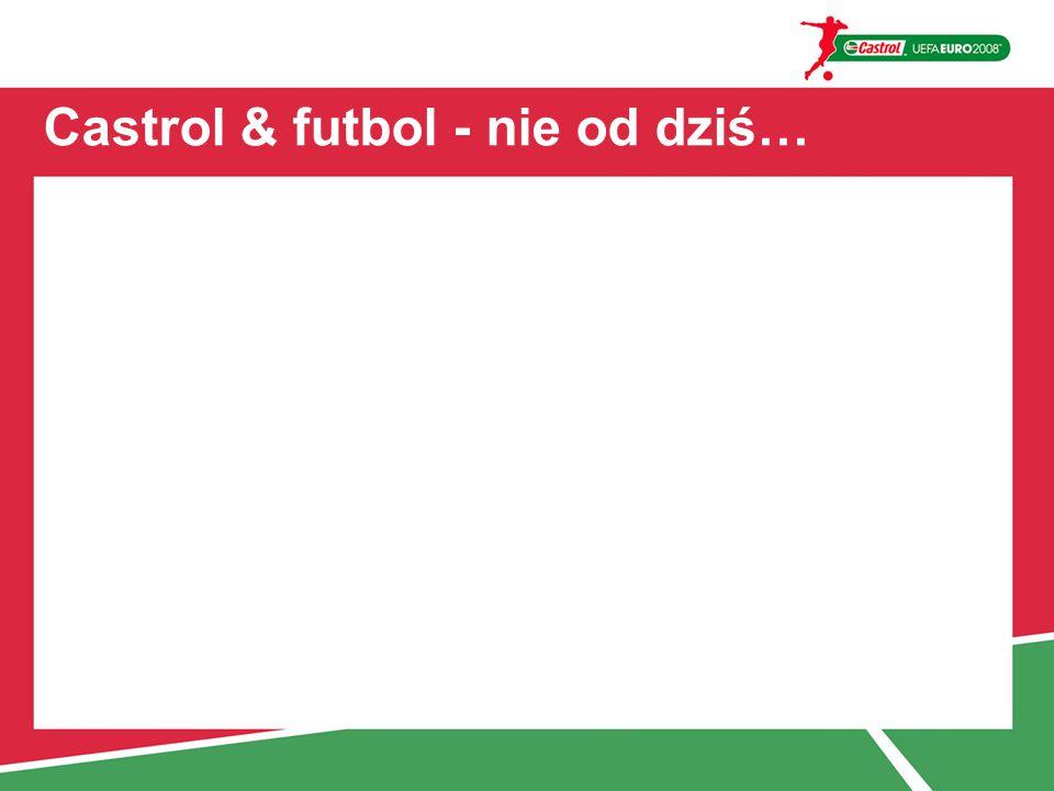 Castrol & futbol - nie od dziś…