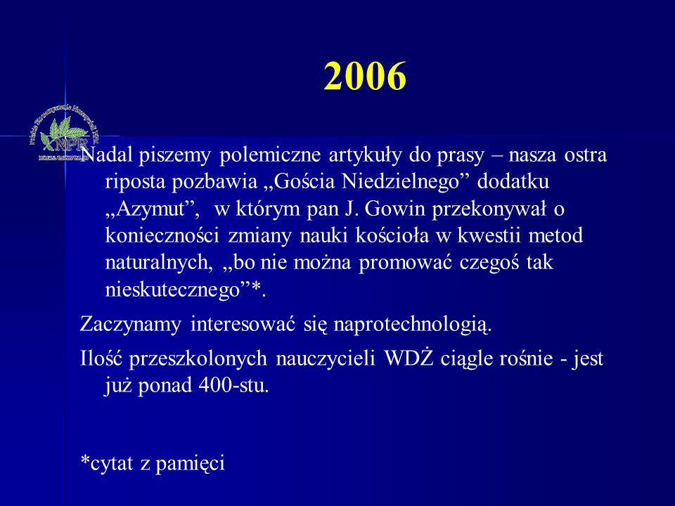 """2006 Nadal piszemy polemiczne artykuły do prasy – nasza ostra riposta pozbawia """"Gościa Niedzielnego"""" dodatku """"Azymut"""", w którym pan J. Gowin przekonyw"""