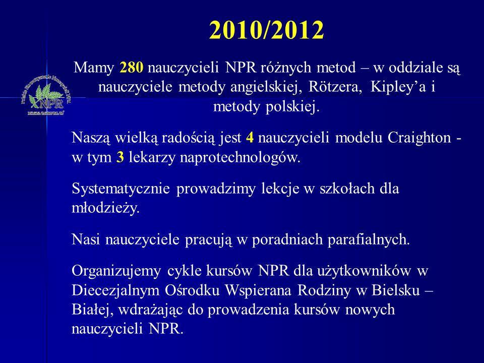 2010/2012 Mamy 280 nauczycieli NPR różnych metod – w oddziale są nauczyciele metody angielskiej, Rötzera, Kipley'a i metody polskiej. Naszą wielką rad