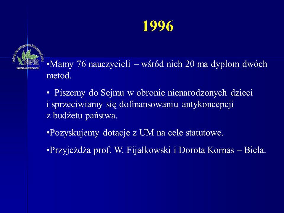1996 Mamy 76 nauczycieli – wśród nich 20 ma dyplom dwóch metod. Piszemy do Sejmu w obronie nienarodzonych dzieci i sprzeciwiamy się dofinansowaniu ant