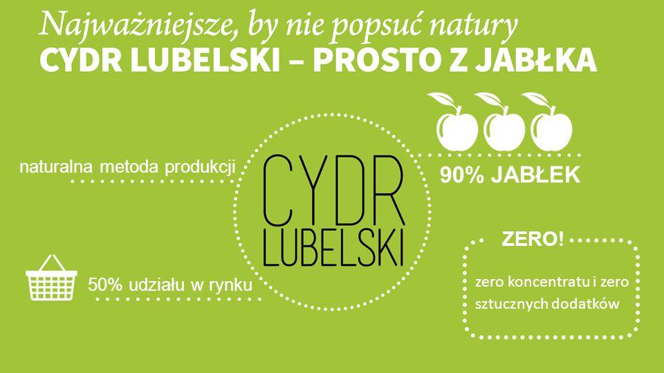 naturalna metoda produkcji 90% JABŁEK zero koncentratu i zero sztucznych dodatków ZERO! 50% udziału w rynku