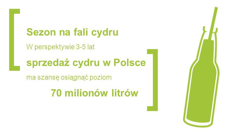 [ ] Sezon na fali cydru W perspektywie 3-5 lat sprzedaż cydru w Polsce ma szansę osiągnąć poziom 70 milionów litrów