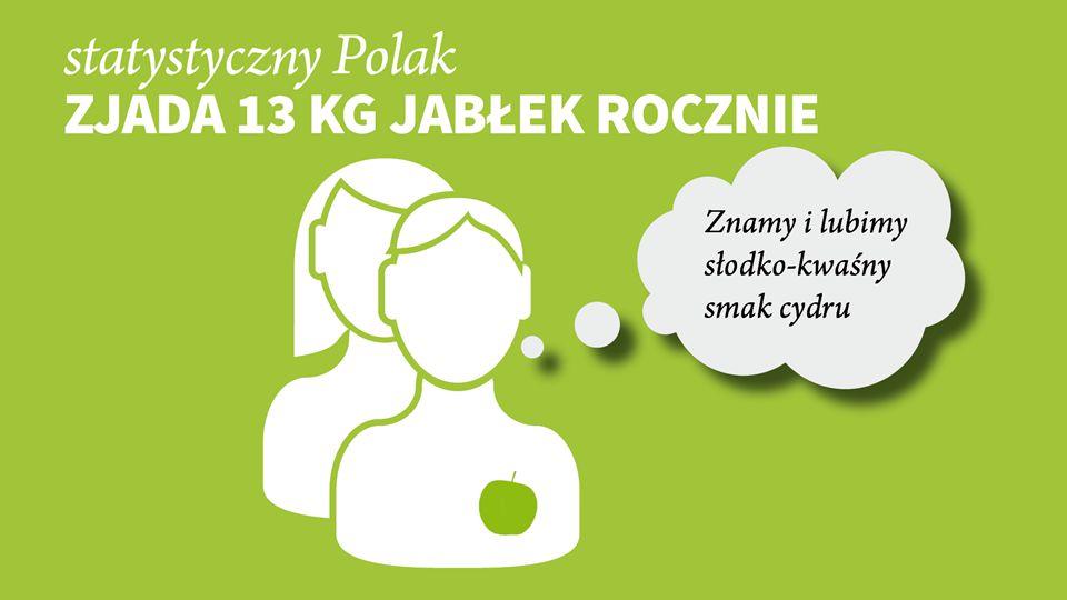 """[ ] Dlaczego cydr """"odświeża polski rynek alkoholi."""