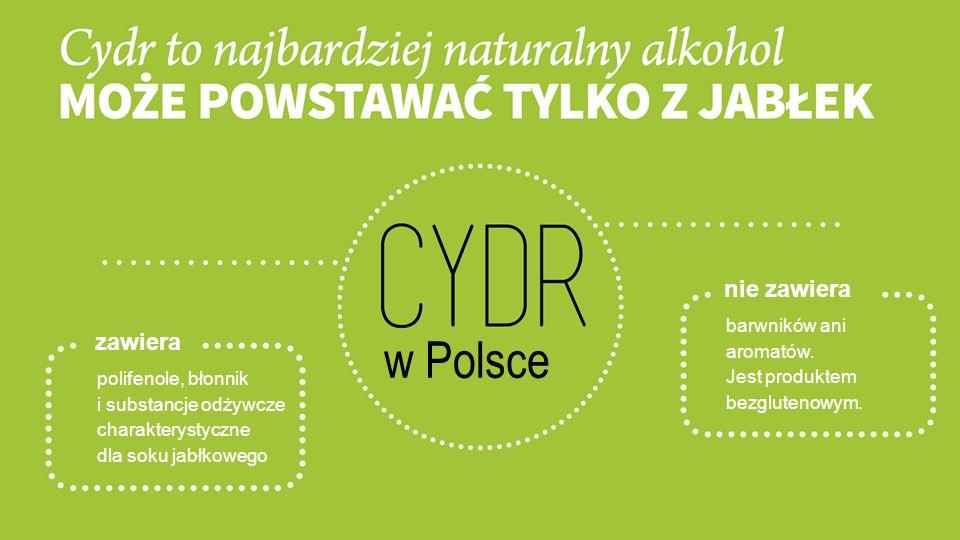 w Polsce polifenole, błonnik i substancje odżywcze charakterystyczne dla soku jabłkowego zawiera nie zawiera barwników ani aromatów. Jest produktem be