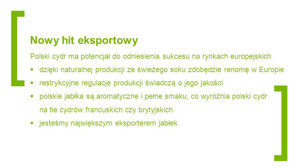[ ] Nowy hit eksportowy Polski cydr ma potencjał do odniesienia sukcesu na rynkach europejskich  dzięki naturalnej produkcji ze świeżego soku zdobędz