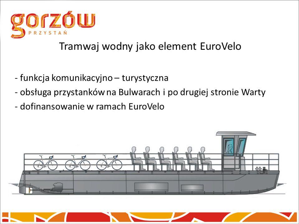 Tramwaj wodny jako element EuroVelo - funkcja komunikacyjno – turystyczna - obsługa przystanków na Bulwarach i po drugiej stronie Warty - dofinansowan