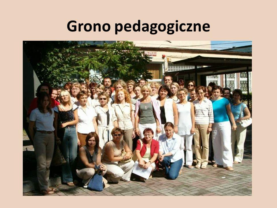 Grono pedagogiczne
