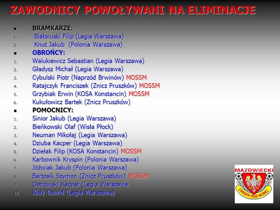 ZAWODNICY POWOŁYWANI NA ELIMINACJE ZAWODNICY POWOŁYWANI NA ELIMINACJE BRAMKARZE: BRAMKARZE: 1. Białoruski Filip (Legia Warszawa) 2. Knut Jakub (Poloni