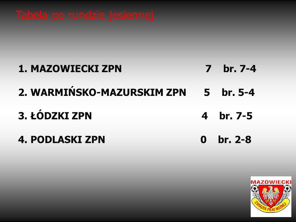 Tabela po rundzie jesiennej 1. MAZOWIECKI ZPN 7 br. 7-4 2. WARMIŃSKO-MAZURSKIM ZPN 5 br. 5-4 3. ŁÓDZKI ZPN 4 br. 7-5 4. PODLASKI ZPN 0 br. 2-8