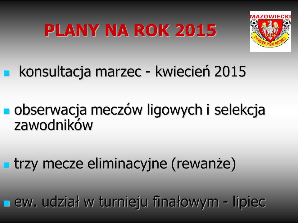 PLANY NA ROK 2015 konsultacja marzec - kwiecień 2015 konsultacja marzec - kwiecień 2015 obserwacja meczów ligowych i selekcja zawodników obserwacja me