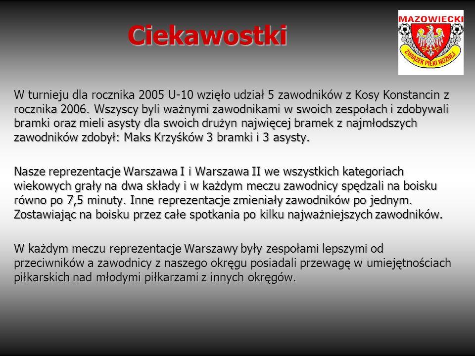 Ciekawostki W turnieju dla rocznika 2005 U-10 wzięło udział 5 zawodników z Kosy Konstancin z rocznika 2006. Wszyscy byli ważnymi zawodnikami w swoich