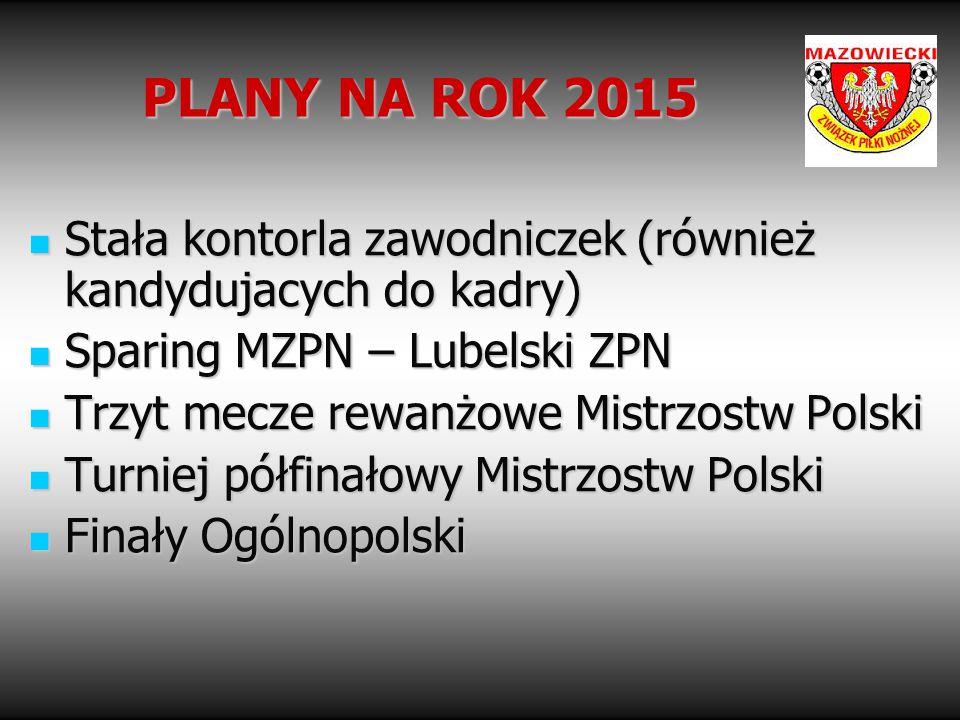 PLANY NA ROK 2015 Stała kontorla zawodniczek (również kandydujacych do kadry) Stała kontorla zawodniczek (również kandydujacych do kadry) Sparing MZPN