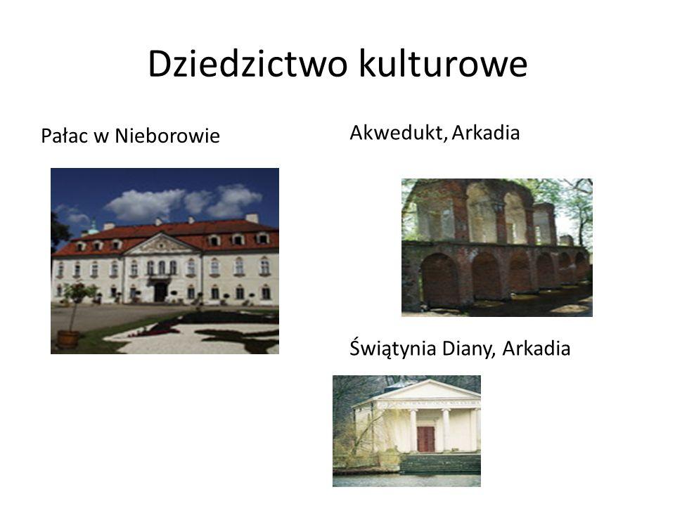 Dziedzictwo kulturowe Pałac w Nieborowie Akwedukt, Arkadia Świątynia Diany, Arkadia