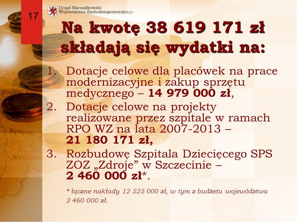 """Na kwotę 38 619 171 zł składają się wydatki na: 1.Dotacje celowe dla placówek na prace modernizacyjne i zakup sprzętu medycznego – 14 979 000 zł, 2.Dotacje celowe na projekty realizowane przez szpitale w ramach RPO WZ na lata 2007-2013 – 21 180 171 zł, 3.Rozbudowę Szpitala Dziecięcego SPS ZOZ """"Zdroje w Szczecinie – 2 460 000 zł *."""