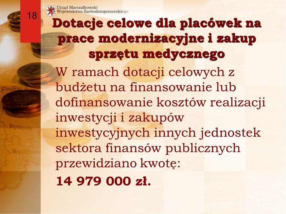 Dotacje celowe dla placówek na prace modernizacyjne i zakup sprzętu medycznego W ramach dotacji celowych z budżetu na finansowanie lub dofinansowanie kosztów realizacji inwestycji i zakupów inwestycyjnych innych jednostek sektora finansów publicznych przewidziano kwotę: 14 979 000 zł.