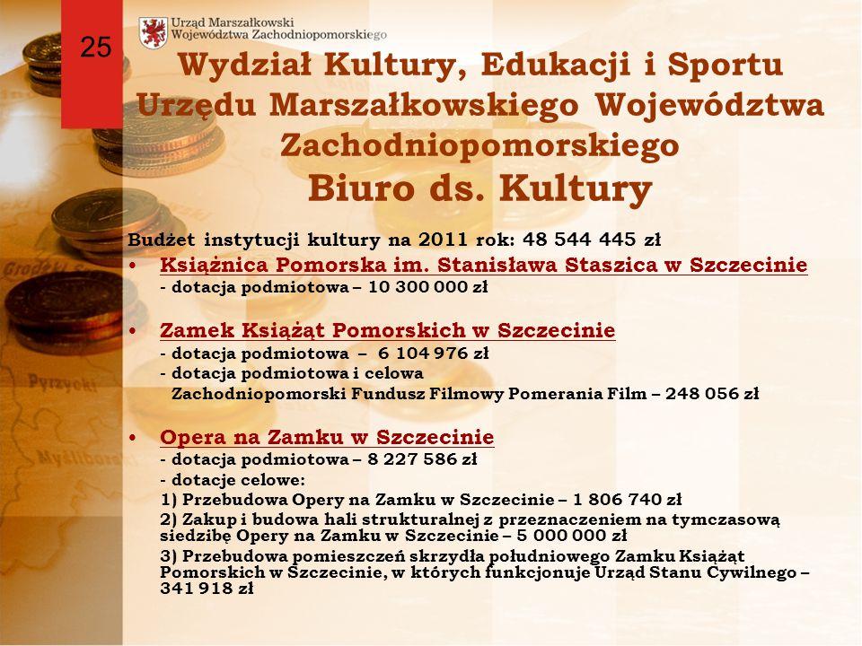Wydział Kultury, Edukacji i Sportu Urzędu Marszałkowskiego Województwa Zachodniopomorskiego Biuro ds.