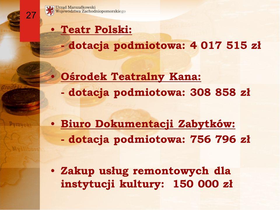 Teatr Polski: - dotacja podmiotowa: 4 017 515 zł Ośrodek Teatralny Kana: - dotacja podmiotowa: 308 858 zł Biuro Dokumentacji Zabytków: - dotacja podmiotowa: 756 796 zł Zakup usług remontowych dla instytucji kultury: 150 000 zł 27