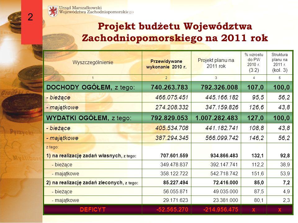 Projekt budżetu Województwa Zachodniopomorskiego na 2011 rok Wyszczególnienie Przewidywane wykonanie 2010 r.