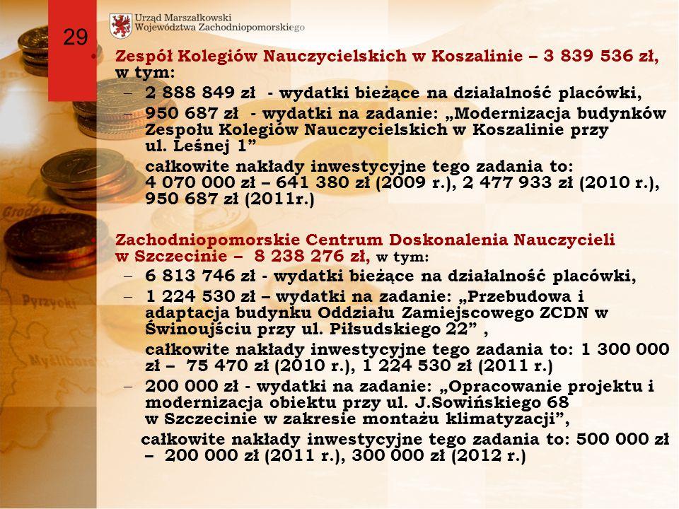 """Zespół Kolegiów Nauczycielskich w Koszalinie – 3 839 536 zł, w tym: – 2 888 849 zł - wydatki bieżące na działalność placówki, – 950 687 zł - wydatki na zadanie: """"Modernizacja budynków Zespołu Kolegiów Nauczycielskich w Koszalinie przy ul."""