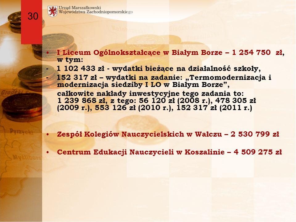 """I Liceum Ogólnokształcące w Białym Borze – 1 254 750 zł, w tym: - 1 102 433 zł - wydatki bieżące na działalność szkoły, - 152 317 zł – wydatki na zadanie: """"Termomodernizacja i modernizacja siedziby I LO w Białym Borze , całkowite nakłady inwestycyjne tego zadania to: 1 239 868 zł, z tego: 56 120 zł (2008 r.), 478 305 zł (2009 r.), 553 126 zł (2010 r.), 152 317 zł (2011 r.) Zespół Kolegiów Nauczycielskich w Wałczu – 2 530 799 zł Centrum Edukacji Nauczycieli w Koszalinie – 4 509 275 zł 30"""