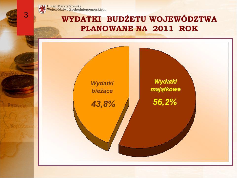 WYDATKI BUDŻETU WOJEWÓDZTWA PLANOWANE NA 2011 ROK 43,8% 56,2% Wydatki majątkowe Wydatki bieżące 3