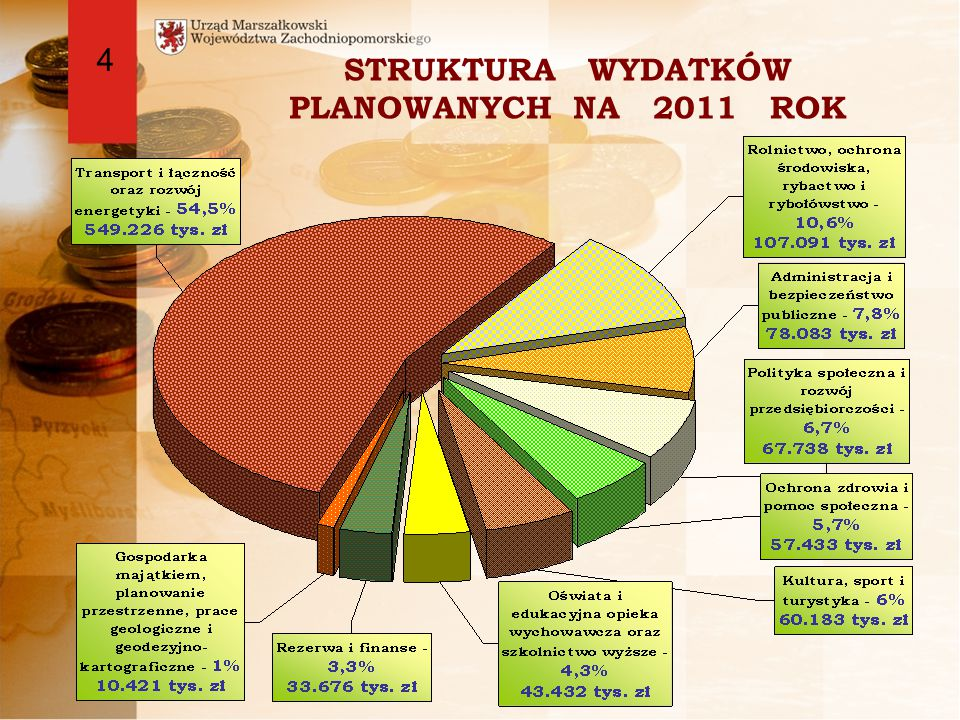 STRUKTURA WYDATKÓW PLANOWANYCH NA 2011 ROK 4