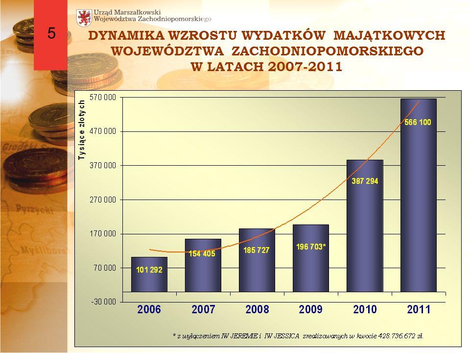DYNAMIKA WZROSTU WYDATKÓW MAJĄTKOWYCH WOJEWÓDZTWA ZACHODNIOPOMORSKIEGO W LATACH 2007-2011 5