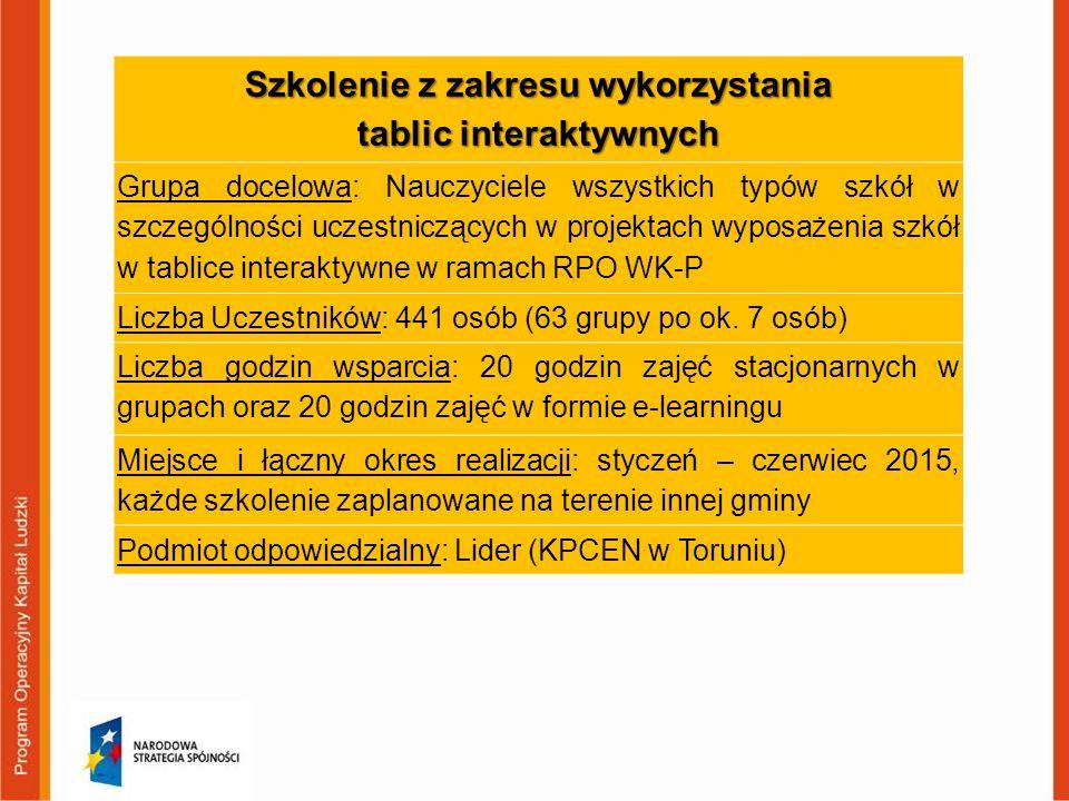 Szkolenie z zakresu wykorzystania tablic interaktywnych Grupa docelowa: Nauczyciele wszystkich typów szkół w szczególności uczestniczących w projektac