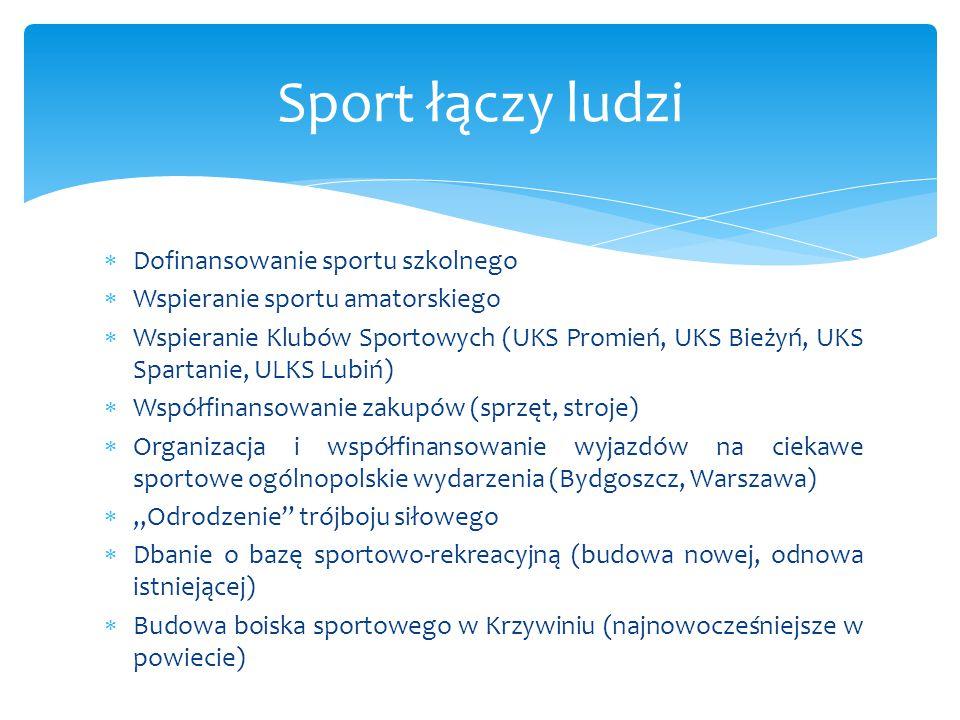 Ponad 120 imprez sportowo-rekreacyjnych i kulturalnych w ciągu roku Wzrost integracji mieszkańców Nowe formy spędzania czasu wolnego Wydarzenia o charakterze środowiskowym, gminnym Otwarcie na,,zewnątrz , na nowe inicjatywy, pomysły Nowe i atrakcyjne imprezy w kalendarzu gminnym – Ogólnopolskie Wyścigi Kolarskie, Motorowodne Mistrzostwa Świat i wiele innych… Animatorzy sportu wiejskiego, szkolnego, Orlika Ogólnodostępna siłownia w ZSP Krzywiń (zwiększenie godzin pracy animatorów) Bezpłatna nauka pływania – program Wodny Świat Dofinansowanie Akademii Tenisa, Ferii i Wakacji na sportowo razem z powiatem