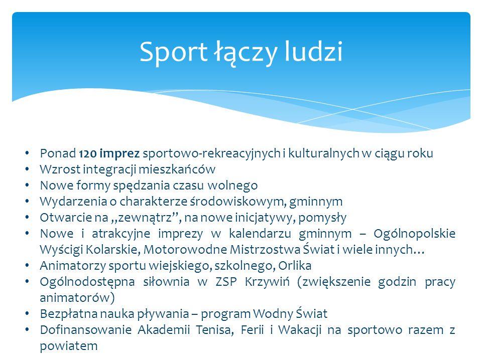 Za emocje, wrażenia, wyniki, za promocję naszej gminy Serdecznie Dziękuję! Podziękowania