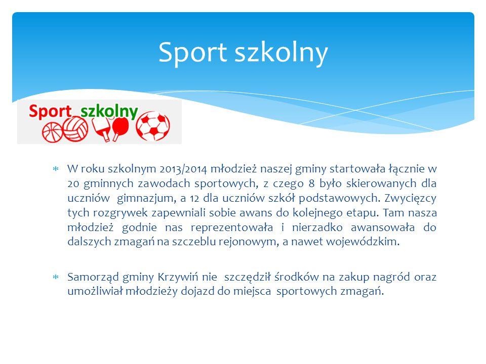 Działacze sportowi,,W klubie piłkarskim nie ma ważniejszej osoby od trenera. Sir Alex Ferguson