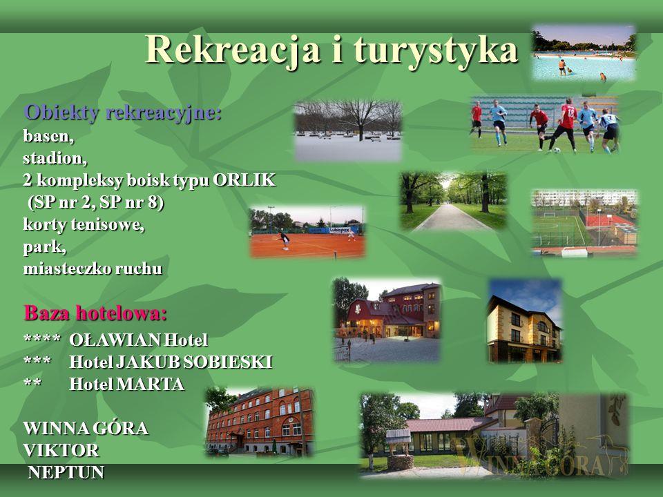 Rekreacja i turystyka Obiekty rekreacyjne: basen,stadion, 2 kompleksy boisk typu ORLIK (SP nr 2, SP nr 8) (SP nr 2, SP nr 8) korty tenisowe, park, mia