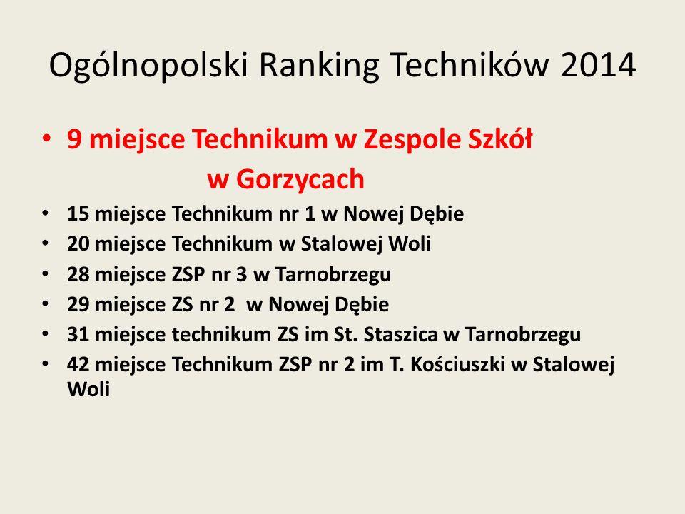 Ogólnopolski Ranking Techników 2014 9 miejsce Technikum w Zespole Szkół w Gorzycach 15 miejsce Technikum nr 1 w Nowej Dębie 20 miejsce Technikum w Sta