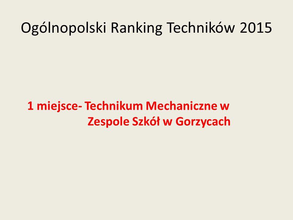 Ogólnopolski Ranking Techników 2015 1 miejsce- Technikum Mechaniczne w Zespole Szkół w Gorzycach