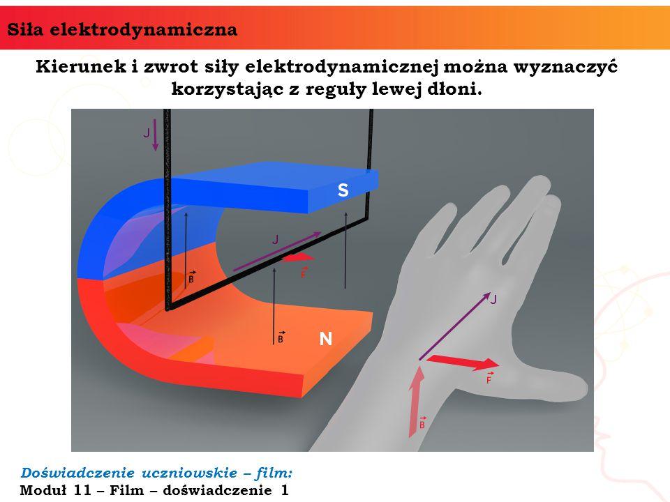 Siła elektrodynamiczna Kierunek i zwrot siły elektrodynamicznej można wyznaczyć korzystając z reguły lewej dłoni. Doświadczenie uczniowskie – film: Mo