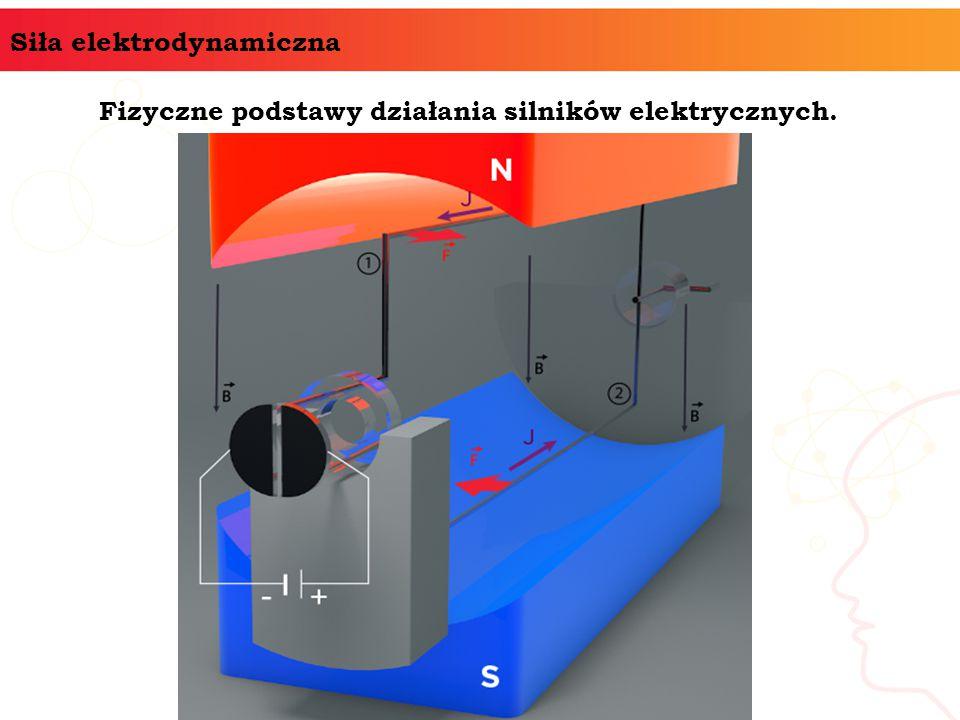 Siła elektrodynamiczna Fizyczne podstawy działania silników elektrycznych.