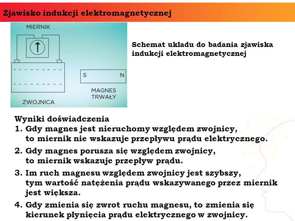 Zjawisko indukcji elektromagnetycznej Schemat układu do badania zjawiska indukcji elektromagnetycznej Wyniki doświadczenia 1. Gdy magnes jest nierucho