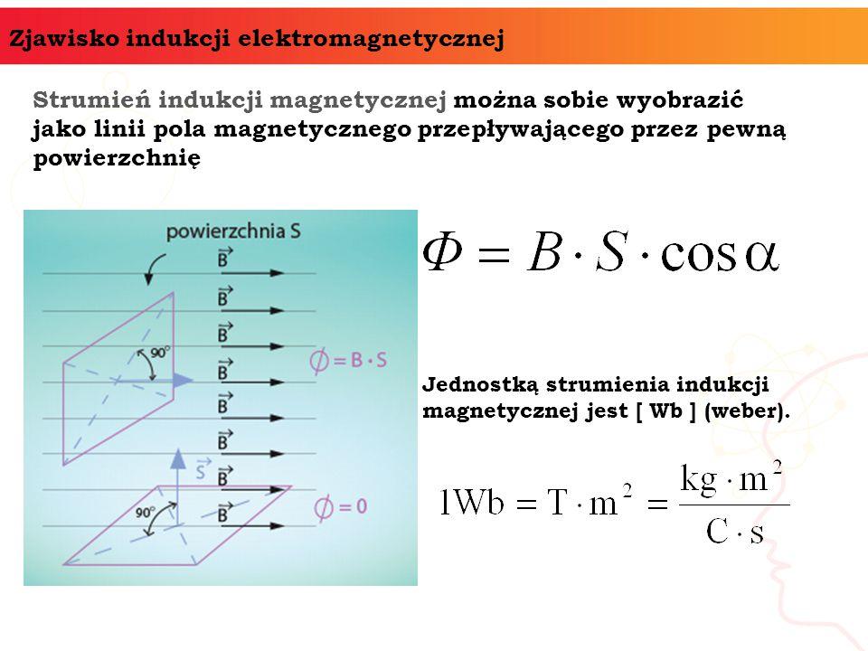 Zjawisko indukcji elektromagnetycznej Strumień indukcji magnetycznej można sobie wyobrazić jako linii pola magnetycznego przepływającego przez pewną p