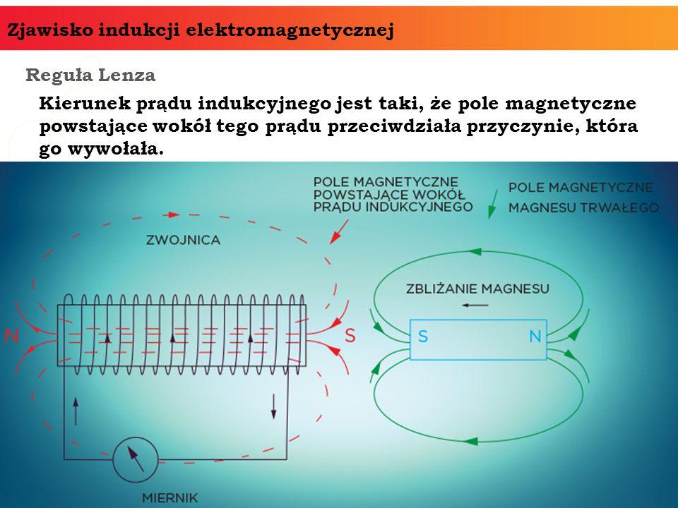 Zjawisko indukcji elektromagnetycznej Reguła Lenza Kierunek prądu indukcyjnego jest taki, że pole magnetyczne powstające wokół tego prądu przeciwdział