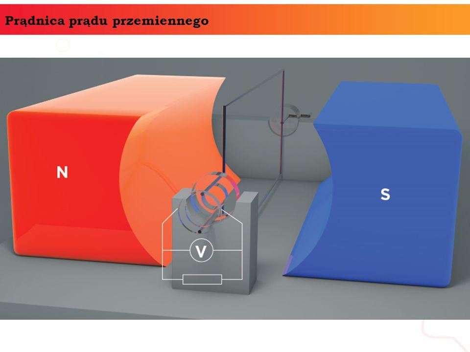 Prądnica prądu przemiennego