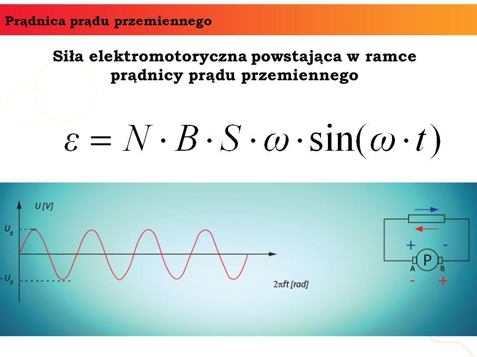 Siła elektromotoryczna powstająca w ramce prądnicy prądu przemiennego