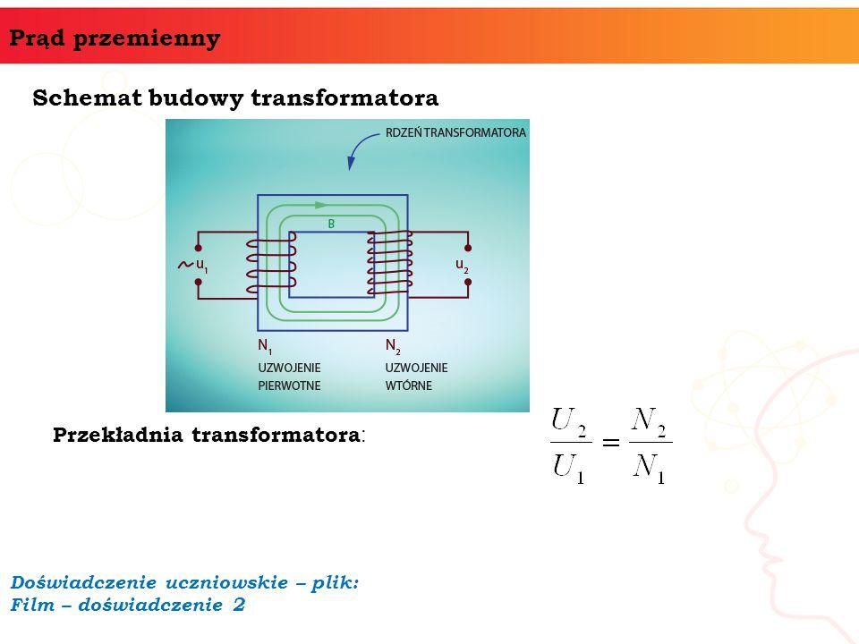 Prąd przemienny Schemat budowy transformatora Przekładnia transformatora : Doświadczenie uczniowskie – plik: Film – doświadczenie 2