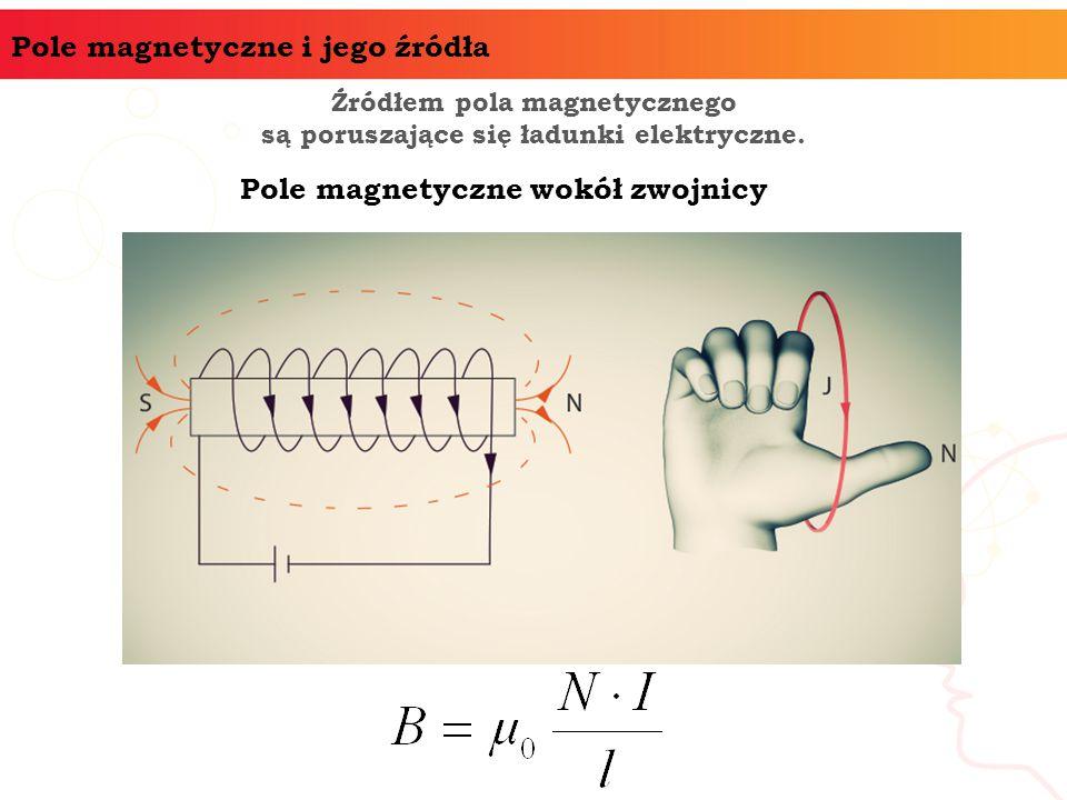Pole magnetyczne i jego źródła Źródłem pola magnetycznego są poruszające się ładunki elektryczne. Pole magnetyczne wokół zwojnicy