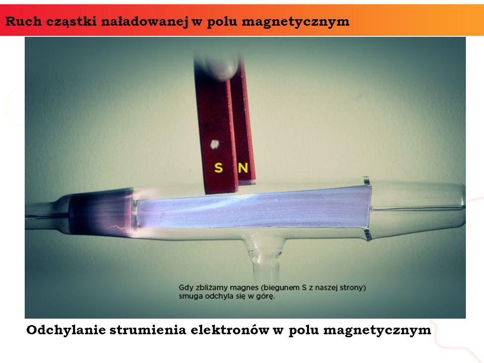 Ruch cząstki naładowanej w polu magnetycznym Odchylanie strumienia elektronów w polu magnetycznym