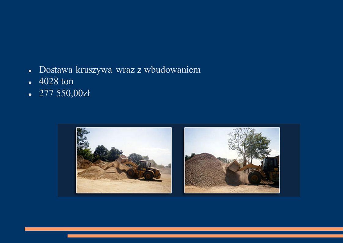Dostawa kruszywa wraz z wbudowaniem 4028 ton 277 550,00zł